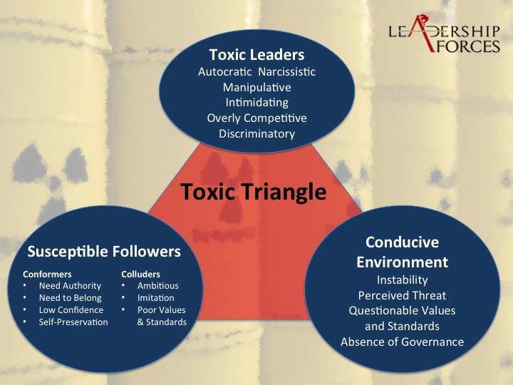 a look at the two kinds of people in this world leaders and followers (from 1993 world almanac:  there are two kinds  tend to have leaders-- people who are able to influence the behavior of others consistently.