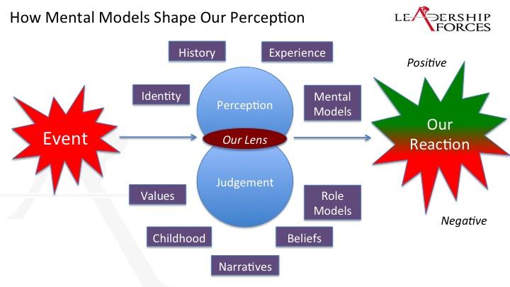 Problems With the Servant Leadership Model  Chroncom